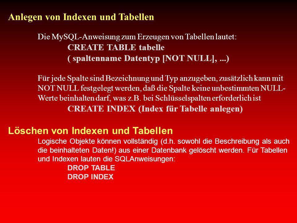 Anlegen von Indexen und Tabellen