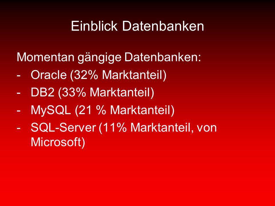 Einblick Datenbanken Momentan gängige Datenbanken: