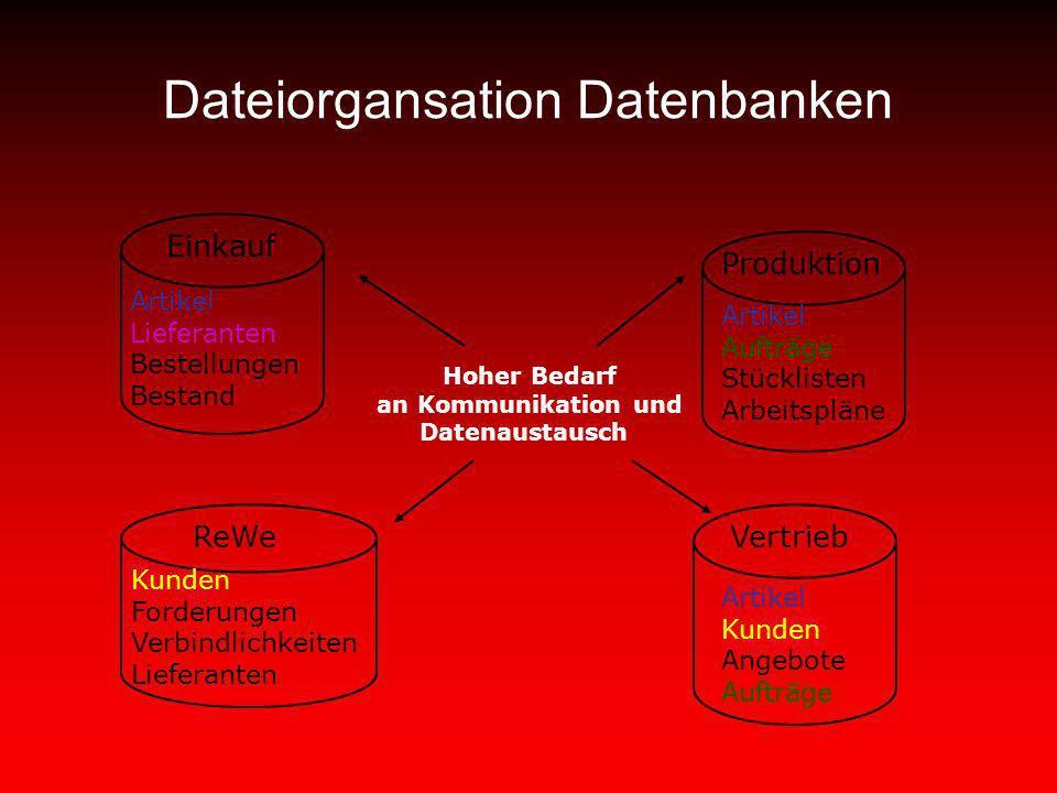 Dateiorgansation Datenbanken