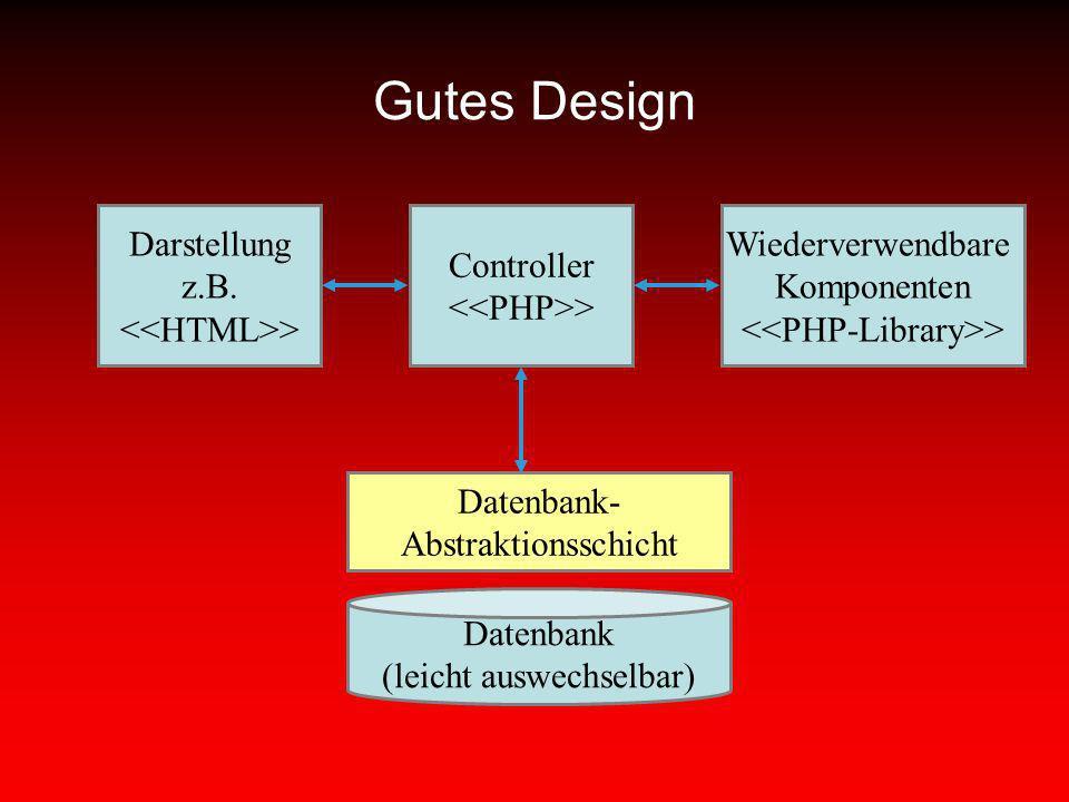 Gutes Design Darstellung z.B. <<HTML>> Controller
