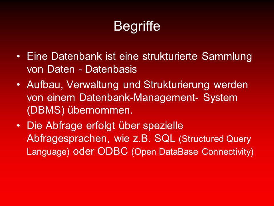 Begriffe Eine Datenbank ist eine strukturierte Sammlung von Daten - Datenbasis.