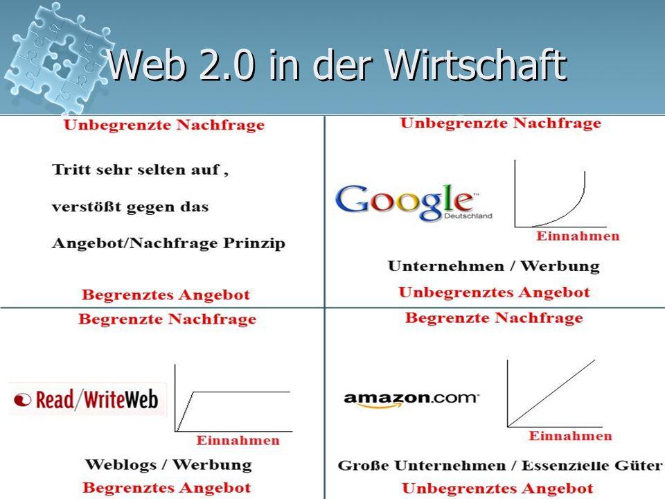 Web 2.0 in der Wirtschaft Web 2.0