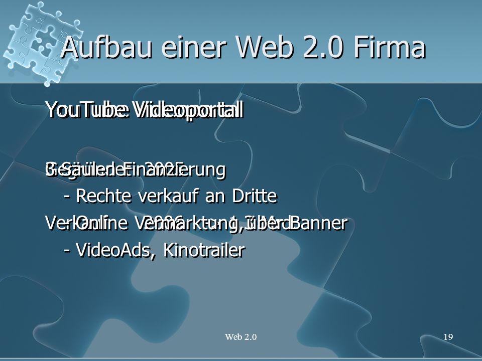 Aufbau einer Web 2.0 Firma YouTube Videoportal YouTube Videoportal