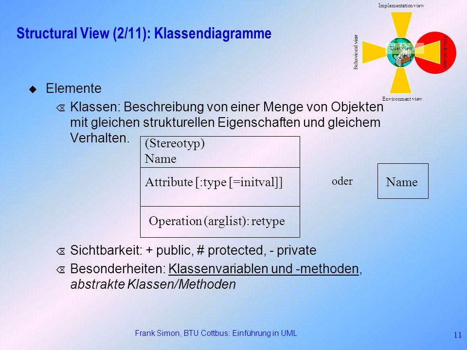Structural View (2/11): Klassendiagramme