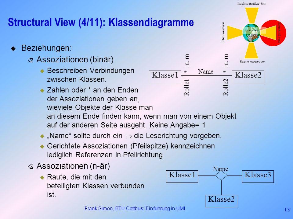 Structural View (4/11): Klassendiagramme