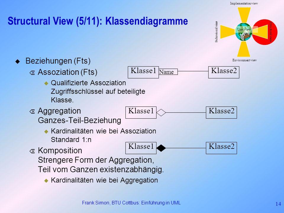 Structural View (5/11): Klassendiagramme