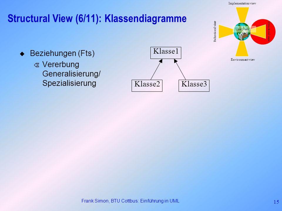Structural View (6/11): Klassendiagramme