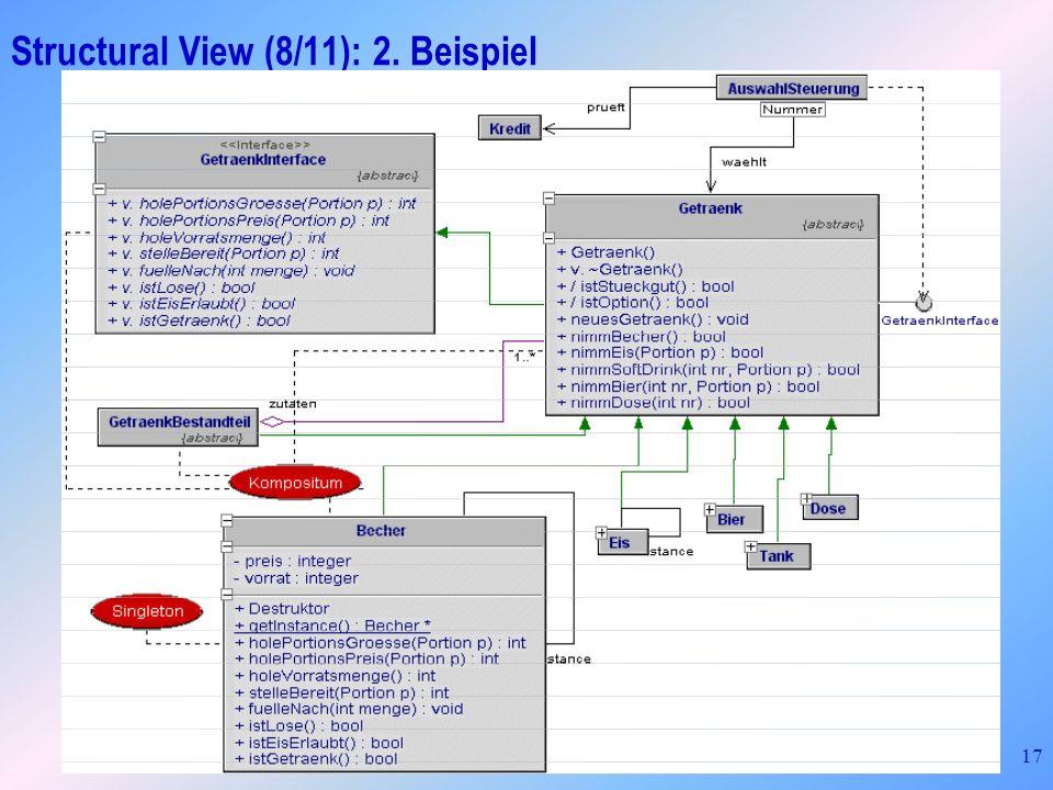 Structural View (8/11): 2. Beispiel