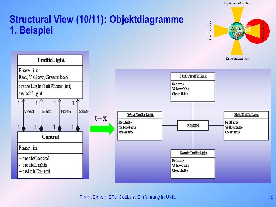 Structural View (10/11): Objektdiagramme 1. Beispiel