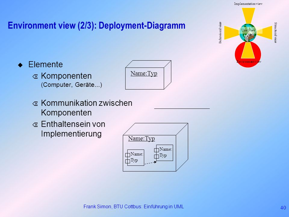 Environment view (2/3): Deployment-Diagramm