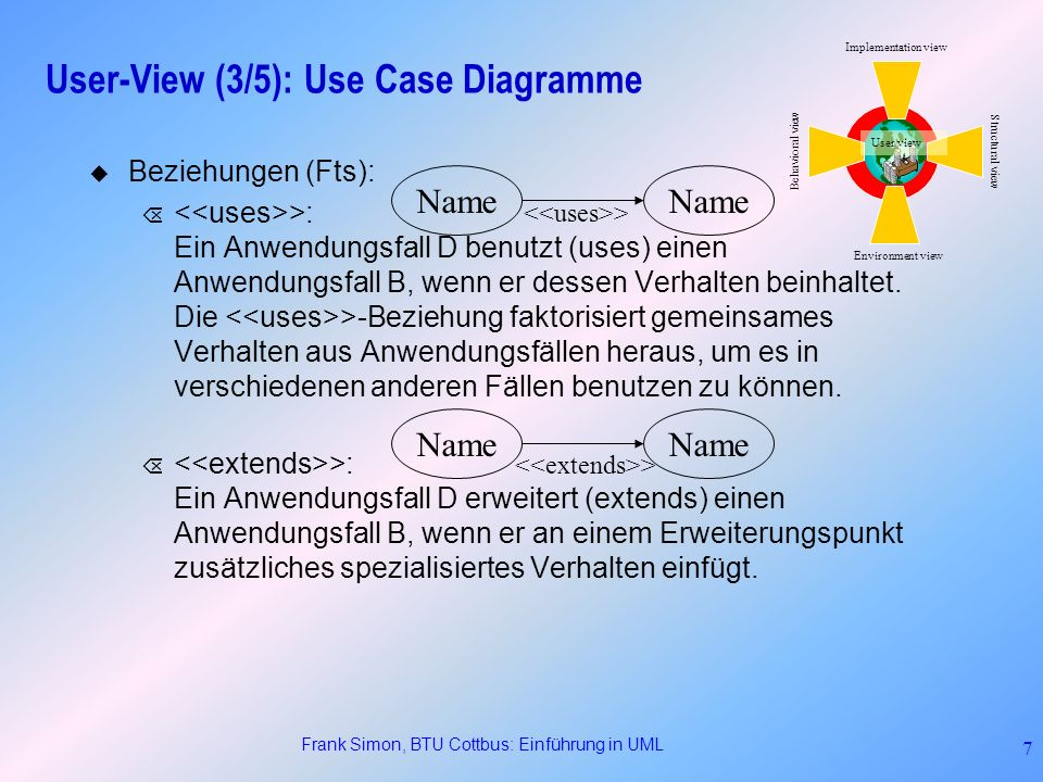 User-View (3/5): Use Case Diagramme