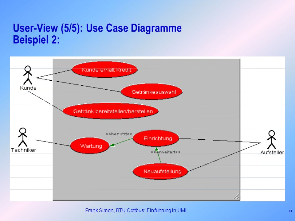 User-View (5/5): Use Case Diagramme Beispiel 2: