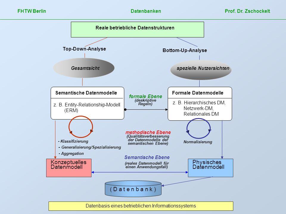 Konzeptuelles Datenmodell Physisches Datenmodell