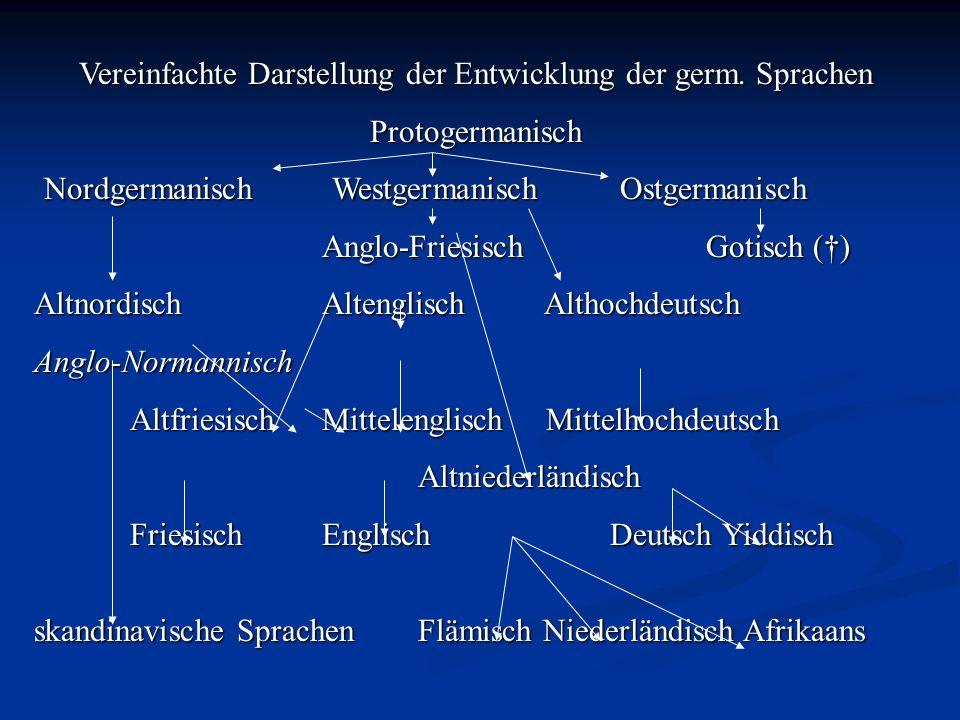 Vereinfachte Darstellung der Entwicklung der germ. Sprachen