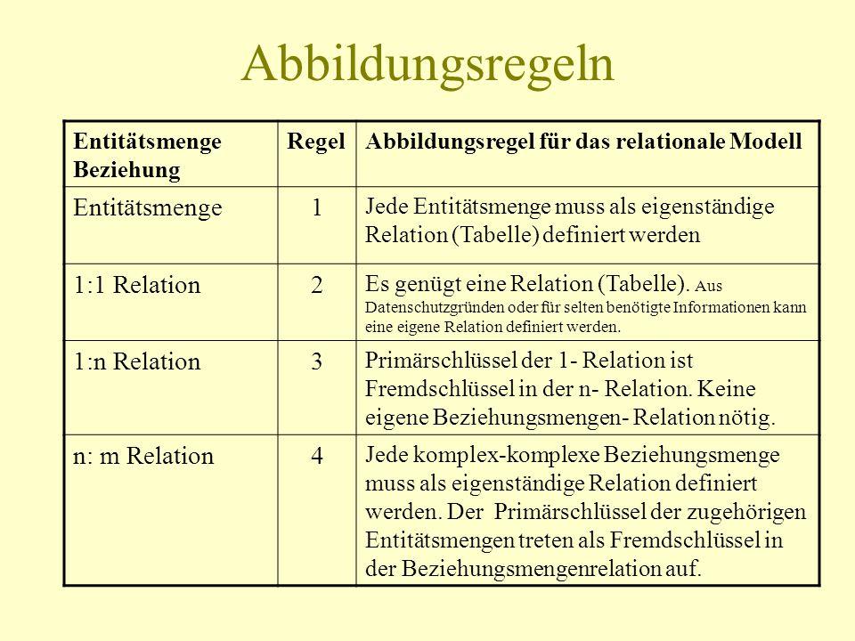 Abbildungsregeln Entitätsmenge 1 1:1 Relation 2 1:n Relation 3