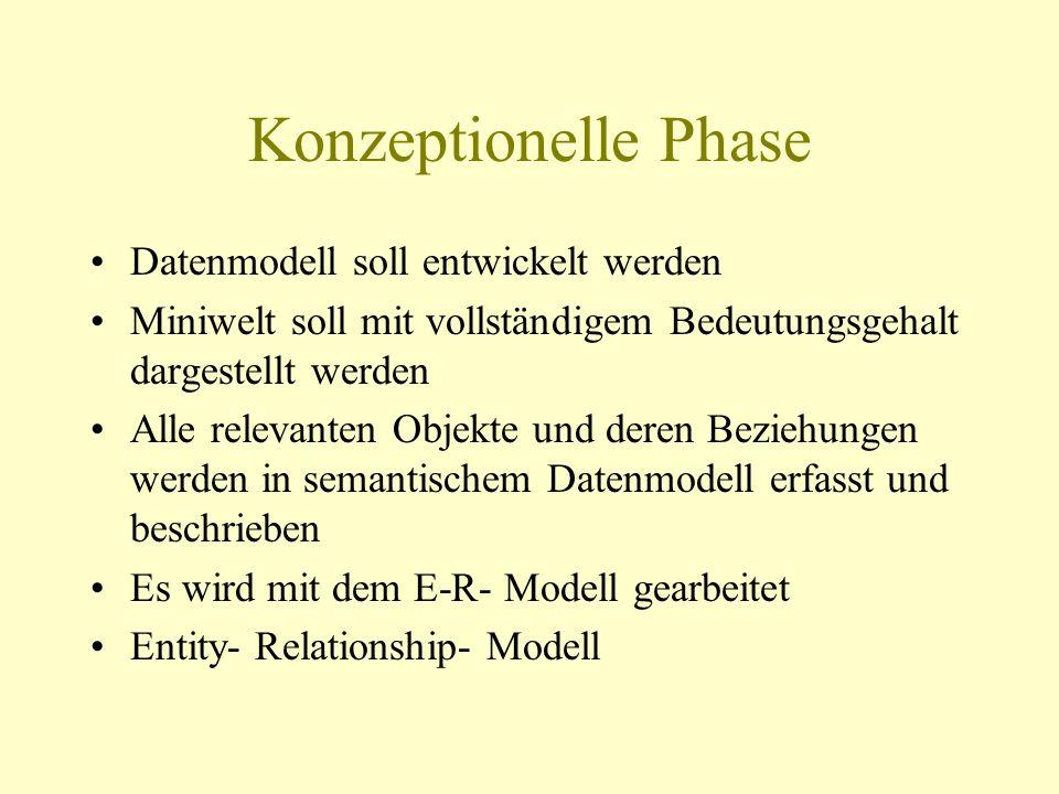 Konzeptionelle Phase Datenmodell soll entwickelt werden