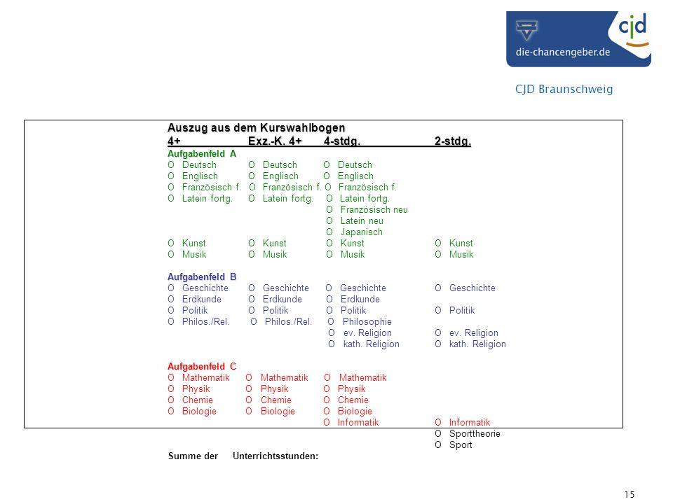 Auszug aus dem Kurswahlbogen 4+ Exz.-K. 4+ 4-stdg. 2-stdg.