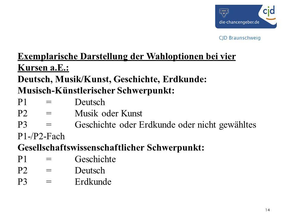 Exemplarische Darstellung der Wahloptionen bei vier Kursen a.E.: