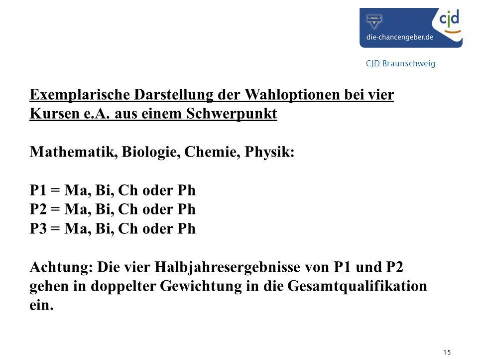 Exemplarische Darstellung der Wahloptionen bei vier Kursen e. A