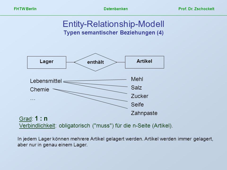 Entity-Relationship-Modell Typen semantischer Beziehungen (4)