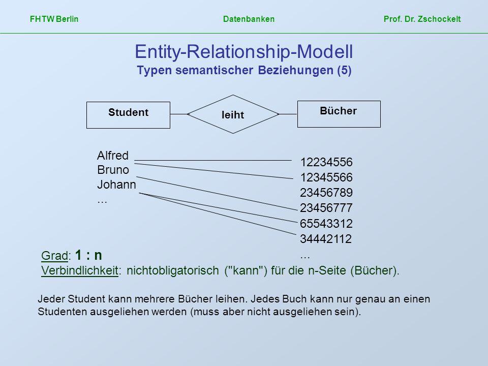 Entity-Relationship-Modell Typen semantischer Beziehungen (5)