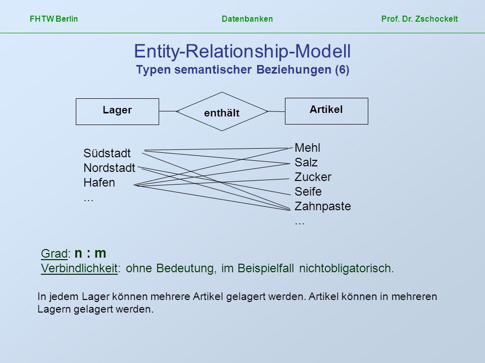 Entity-Relationship-Modell Typen semantischer Beziehungen (6)