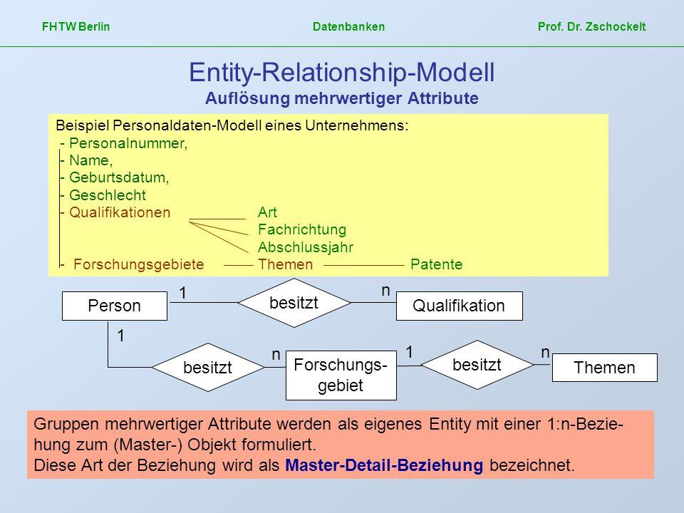 Entity-Relationship-Modell Auflösung mehrwertiger Attribute