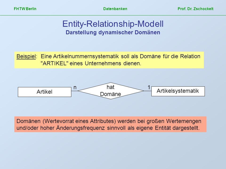 Entity-Relationship-Modell Darstellung dynamischer Domänen