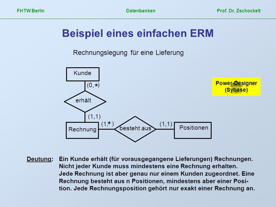Beispiel eines einfachen ERM