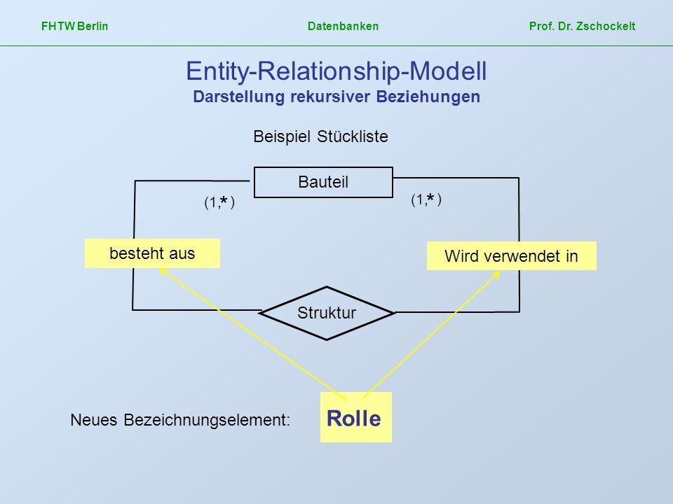 Entity-Relationship-Modell Darstellung rekursiver Beziehungen