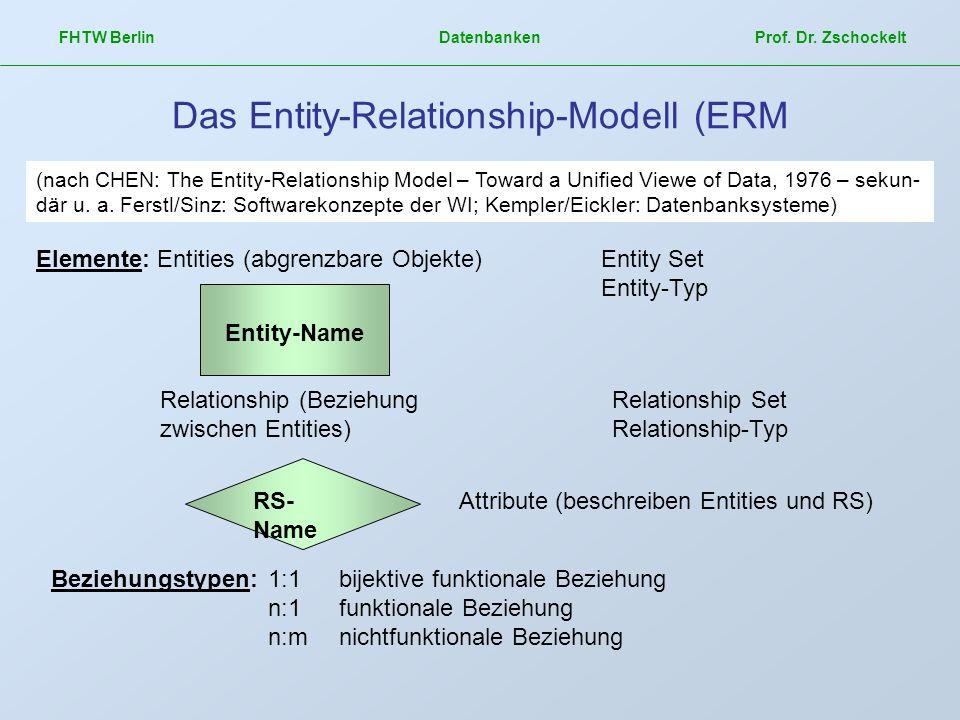 Das Entity-Relationship-Modell (ERM