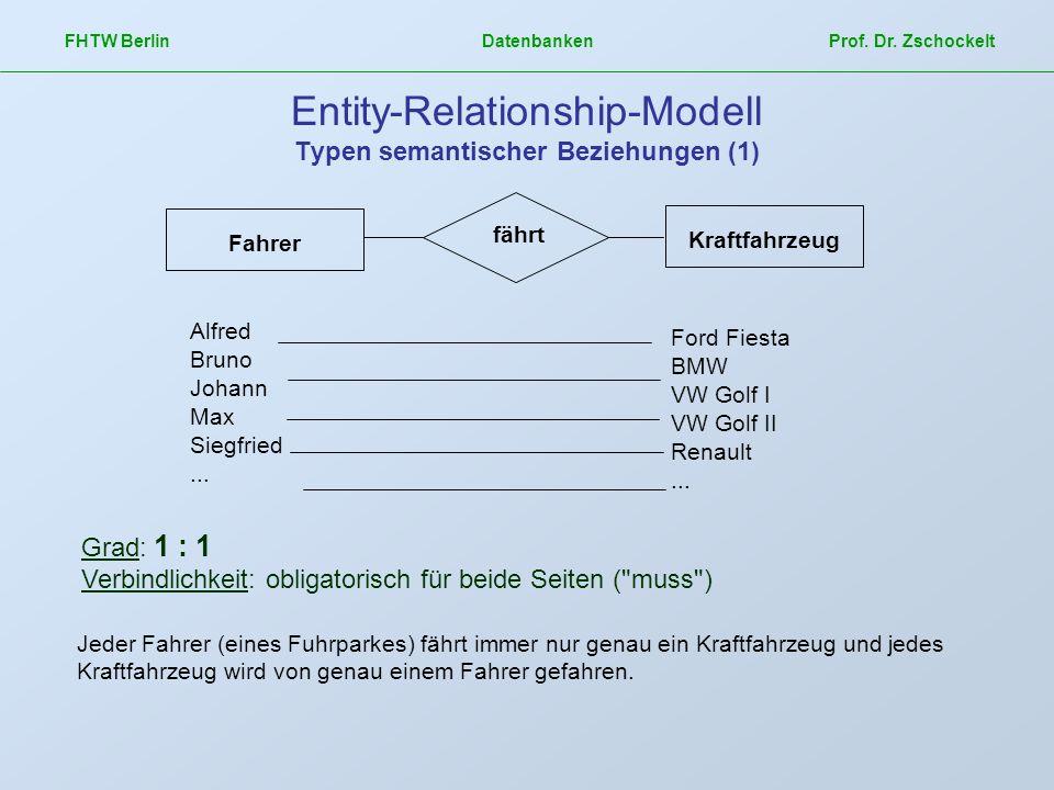 Entity-Relationship-Modell Typen semantischer Beziehungen (1)