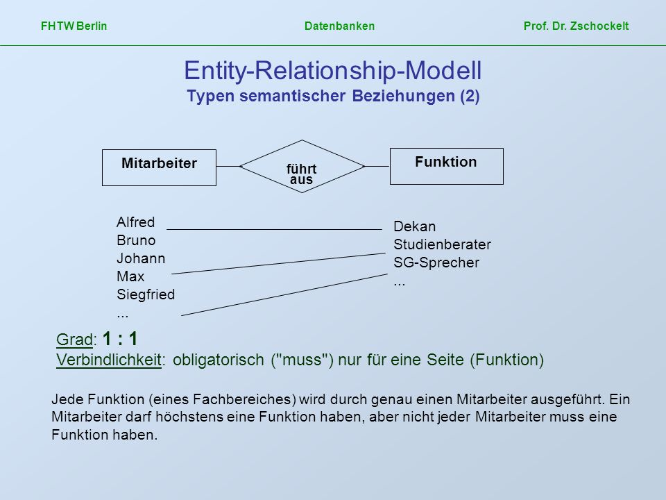 Entity-Relationship-Modell Typen semantischer Beziehungen (2)