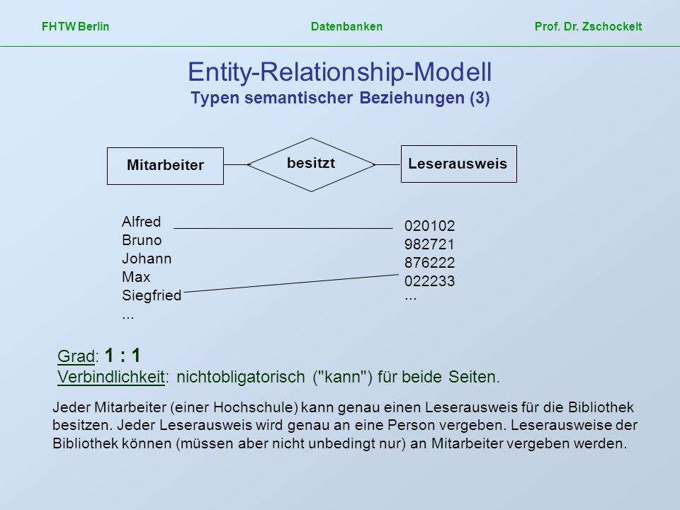Entity-Relationship-Modell Typen semantischer Beziehungen (3)