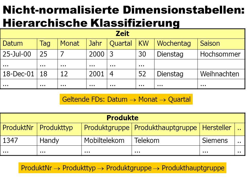 Nicht-normalisierte Dimensionstabellen: Hierarchische Klassifizierung