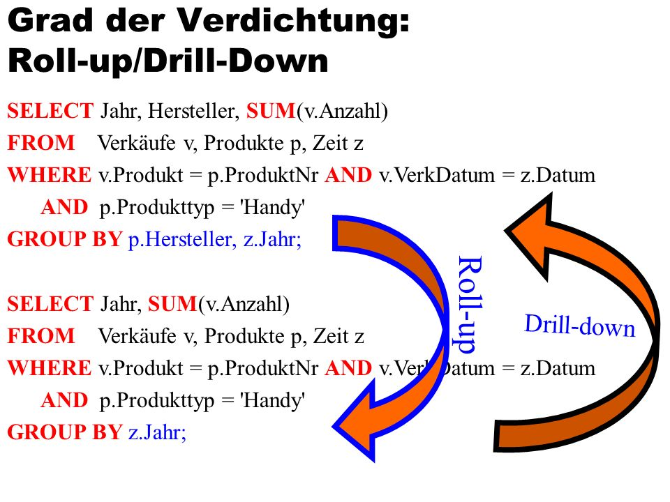 Grad der Verdichtung: Roll-up/Drill-Down
