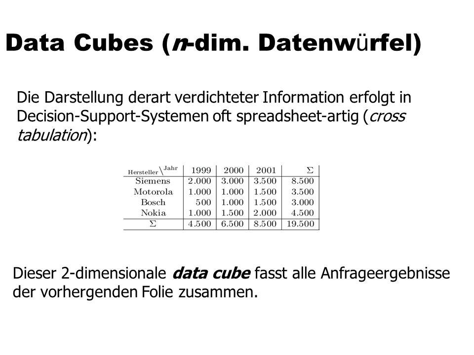 Data Cubes (n-dim. Datenwürfel)