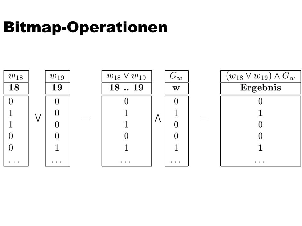 Bitmap-Operationen