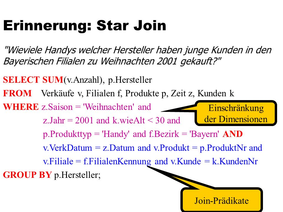Erinnerung: Star Join Wieviele Handys welcher Hersteller haben junge Kunden in den. Bayerischen Filialen zu Weihnachten 2001 gekauft