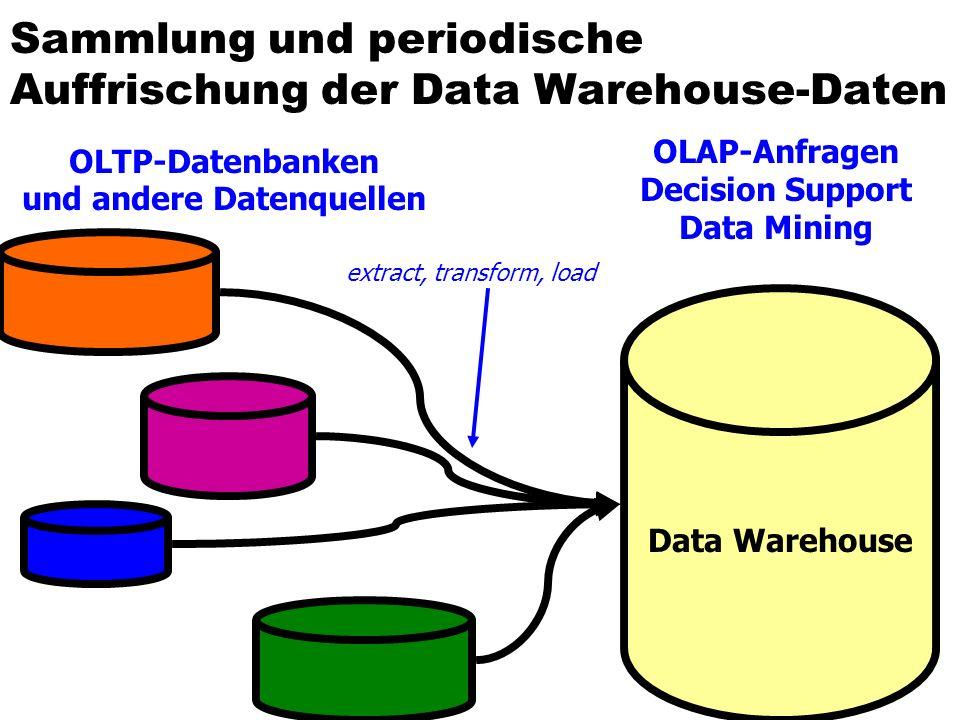 Sammlung und periodische Auffrischung der Data Warehouse-Daten