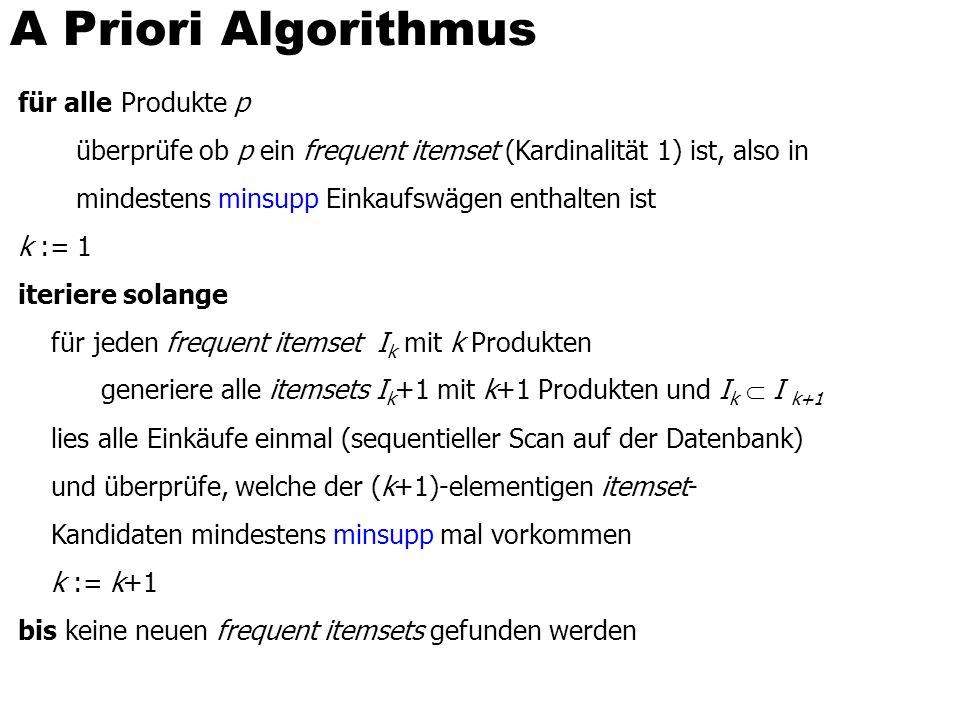 A Priori Algorithmus für alle Produkte p