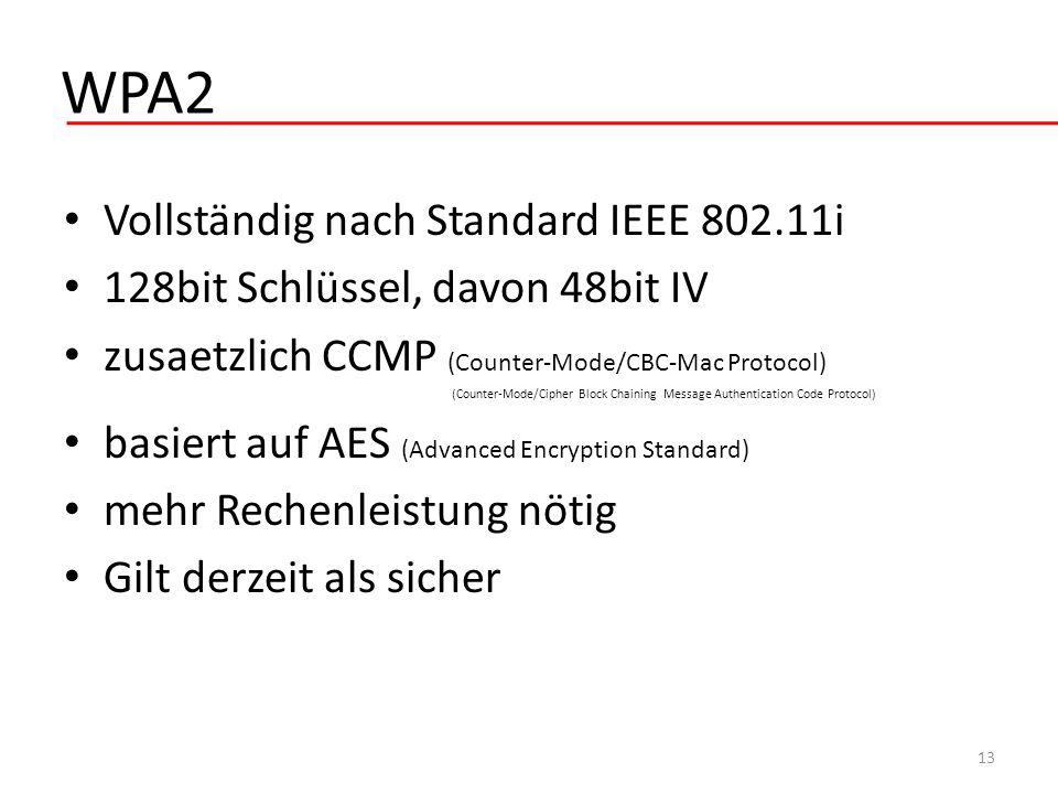 WPA2 Vollständig nach Standard IEEE 802.11i