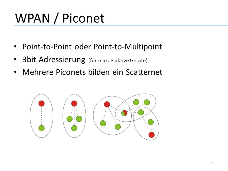WPAN / Piconet Point-to-Point oder Point-to-Multipoint