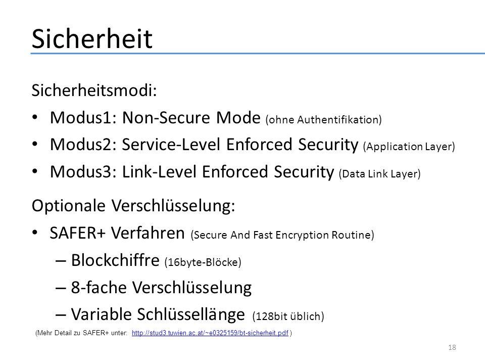 Sicherheit Sicherheitsmodi:
