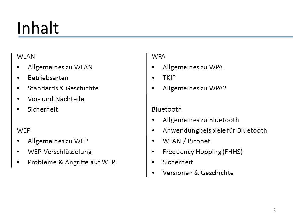 Inhalt WLAN Allgemeines zu WLAN Betriebsarten Standards & Geschichte