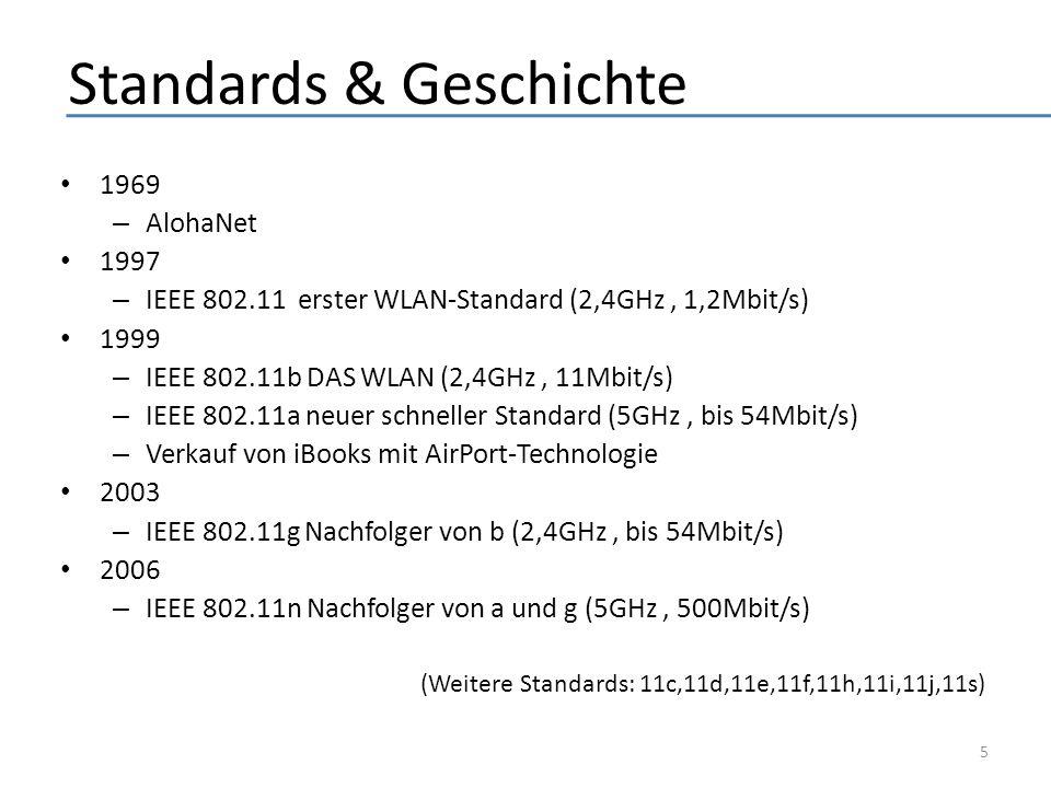 Standards & Geschichte