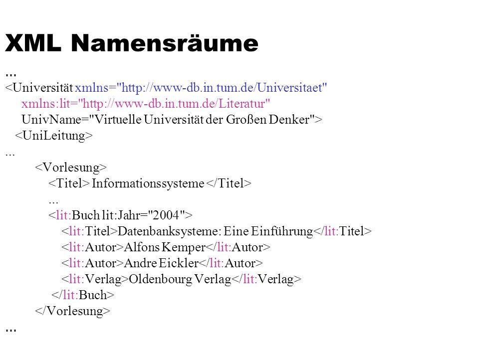 XML Namensräume ... <Universität xmlns= http://www-db.in.tum.de/Universitaet xmlns:lit= http://www-db.in.tum.de/Literatur