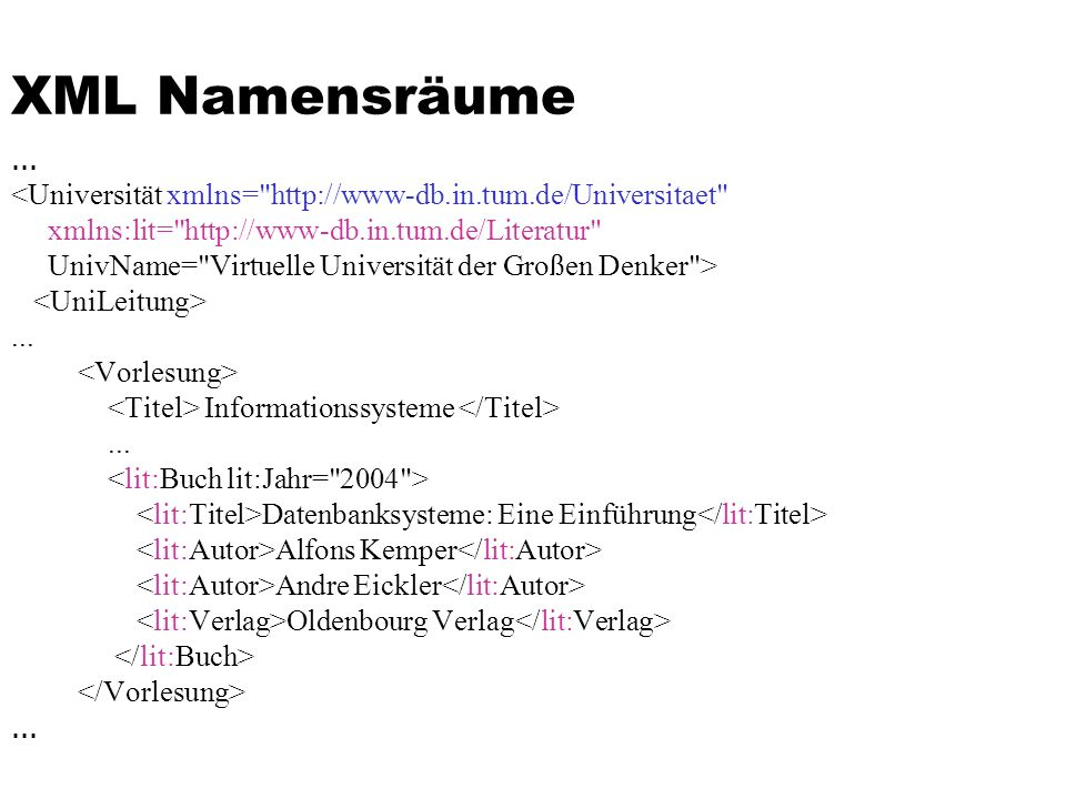 XML Namensräume... <Universität xmlns= http://www-db.in.tum.de/Universitaet xmlns:lit= http://www-db.in.tum.de/Literatur