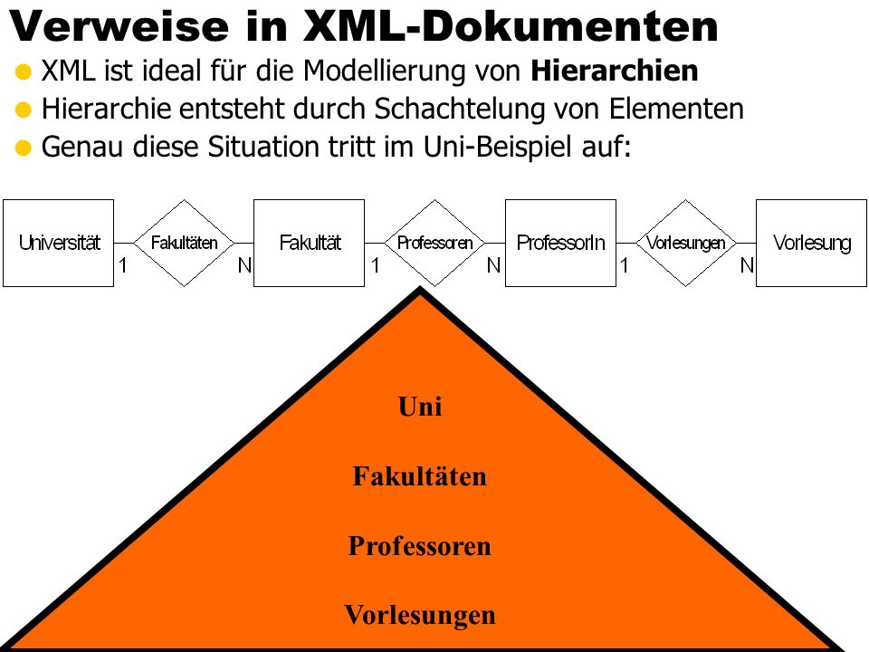 Verweise in XML-Dokumenten