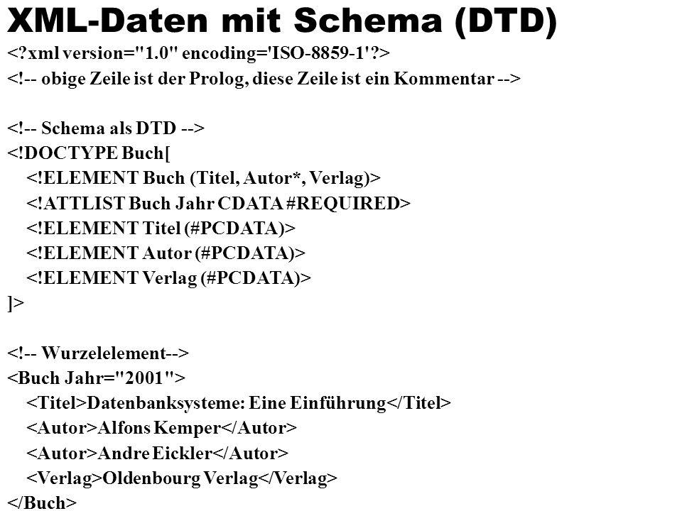 XML-Daten mit Schema (DTD)